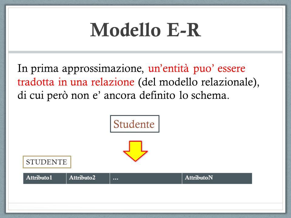 In prima approssimazione, un'entità puo' essere tradotta in una relazione (del modello relazionale), di cui però non e' ancora definito lo schema. Att