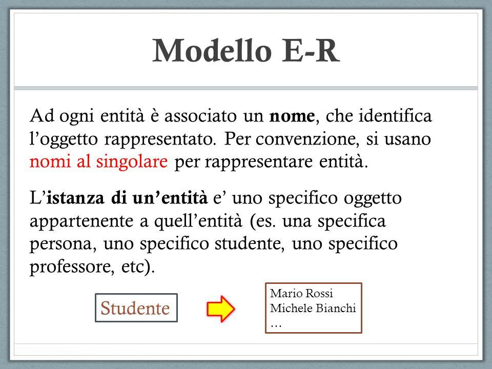Ad ogni entità è associato un nome, che identifica l'oggetto rappresentato. Per convenzione, si usano nomi al singolare per rappresentare entità. L' i