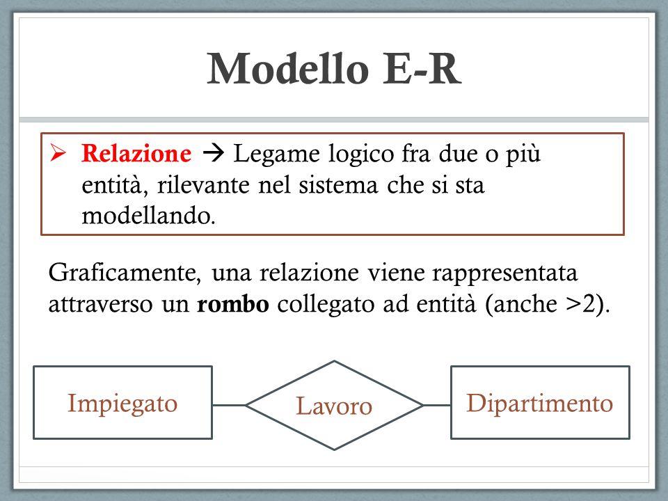  Relazione  Legame logico fra due o più entità, rilevante nel sistema che si sta modellando. Graficamente, una relazione viene rappresentata attrave