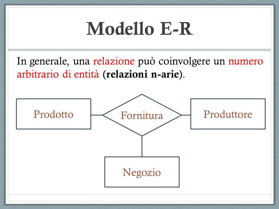 In generale, una relazione può coinvolgere un numero arbitrario di entità ( relazioni n-arie ). ProdottoProduttore Negozio Fornitura Modello E-R