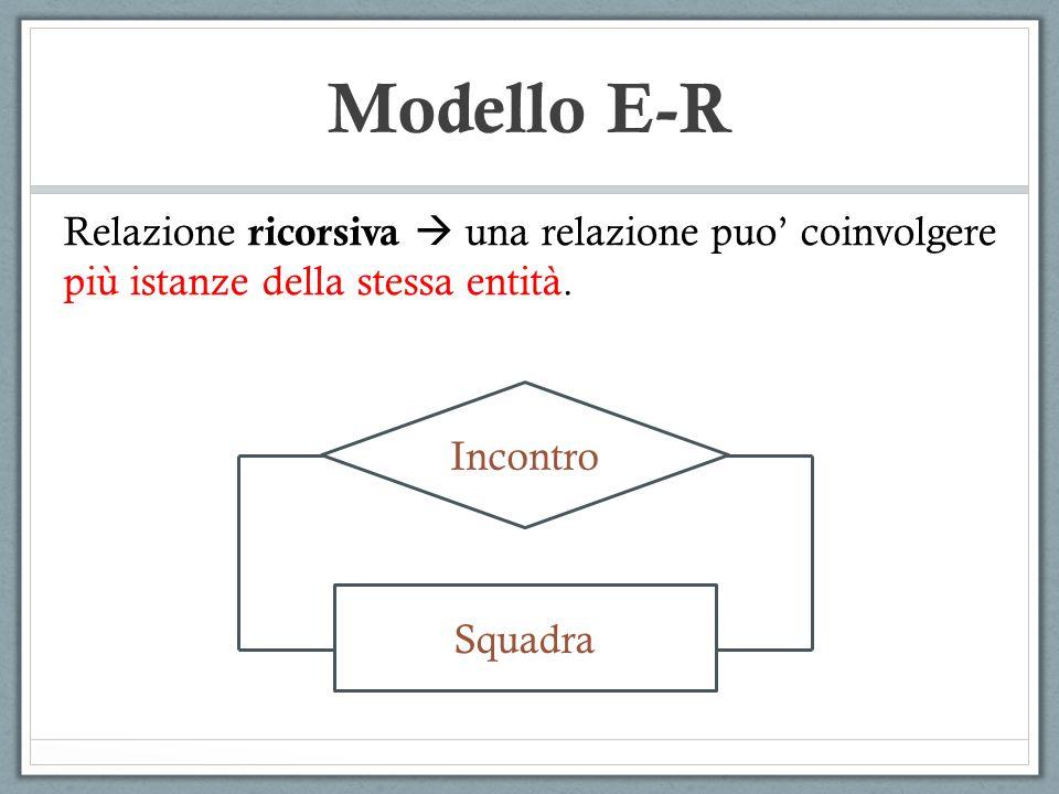 In caso di relazioni ricorsive, il modello E-R consente di definire un ruolo per ciascun ramo della relazione.