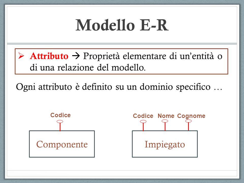  Attributo  Proprietà elementare di un'entità o di una relazione del modello. Ogni attributo è definito su un dominio specifico … Nome Impiegato Cog