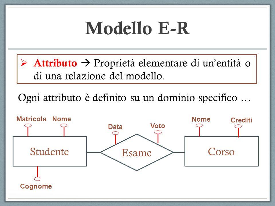  Attributo  Proprietà elementare di un'entità o di una relazione del modello. Ogni attributo è definito su un dominio specifico … Esame StudenteCors