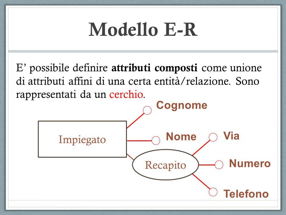 E' possibile definire attributi composti come unione di attributi affini di una certa entità/relazione. Sono rappresentati da un cerchio. Cognome Nome