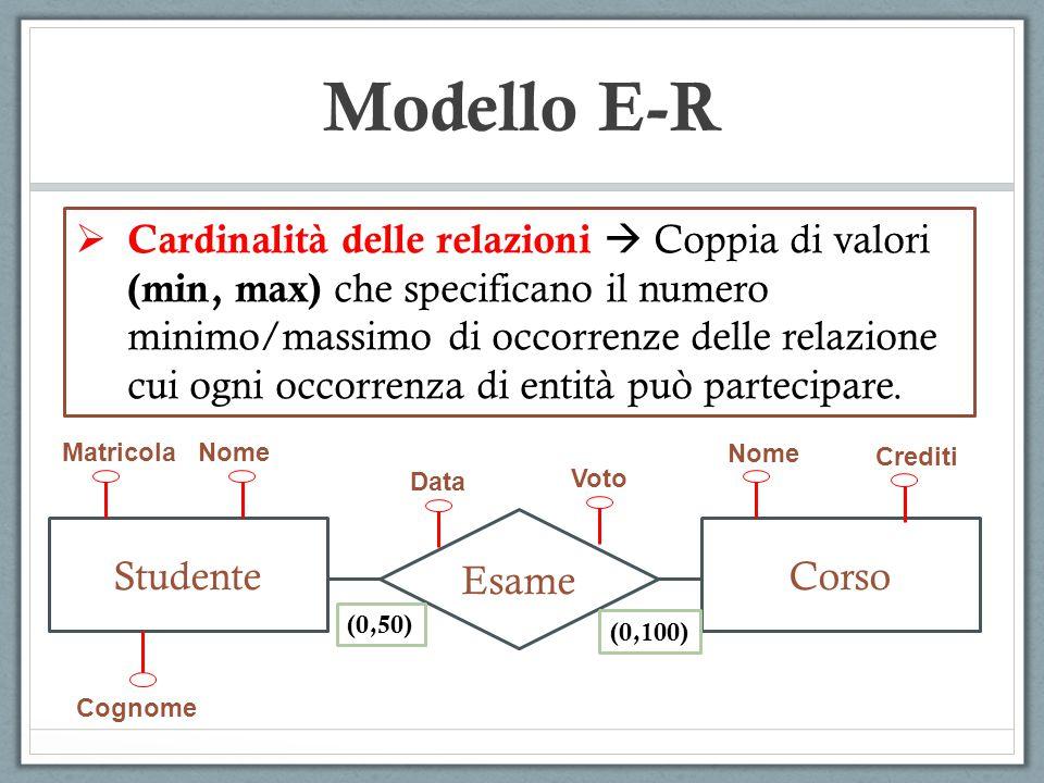  Cardinalità delle relazioni  Coppia di valori (min, max) che specificano il numero minimo/massimo di occorrenze delle relazione cui ogni occorrenza