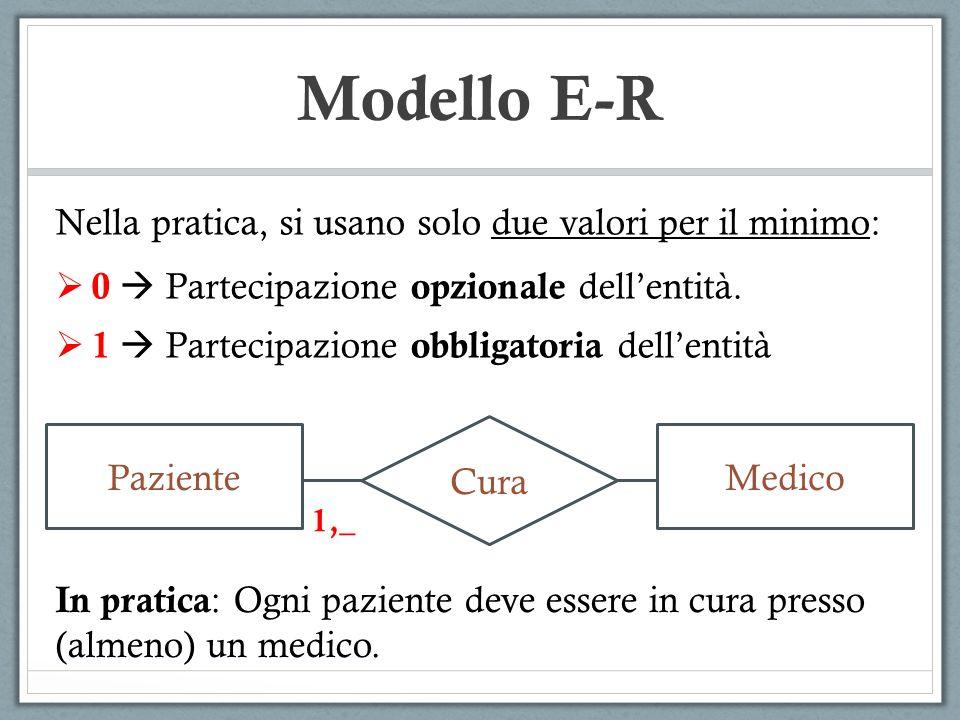 Modello E-R Nella pratica, si usano solo due valori per il minimo:  0  Partecipazione opzionale dell'entità.  1  Partecipazione obbligatoria dell'