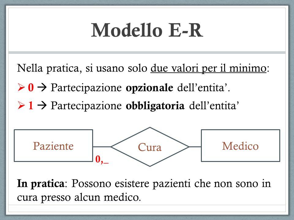 Modello E-R Nella pratica, si usano solo due valori per il minimo:  0  Partecipazione opzionale dell'entita'.  1  Partecipazione obbligatoria dell