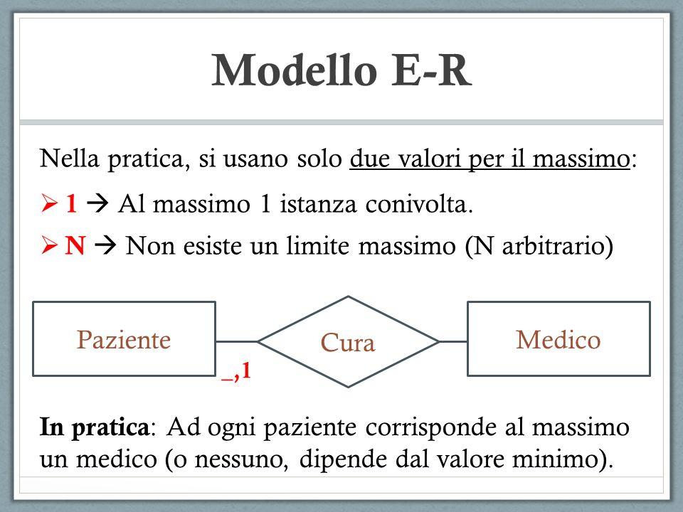 Modello E-R Nella pratica, si usano solo due valori per il massimo:  1  Al massimo 1 istanza conivolta.  N  Non esiste un limite massimo (N arbitr