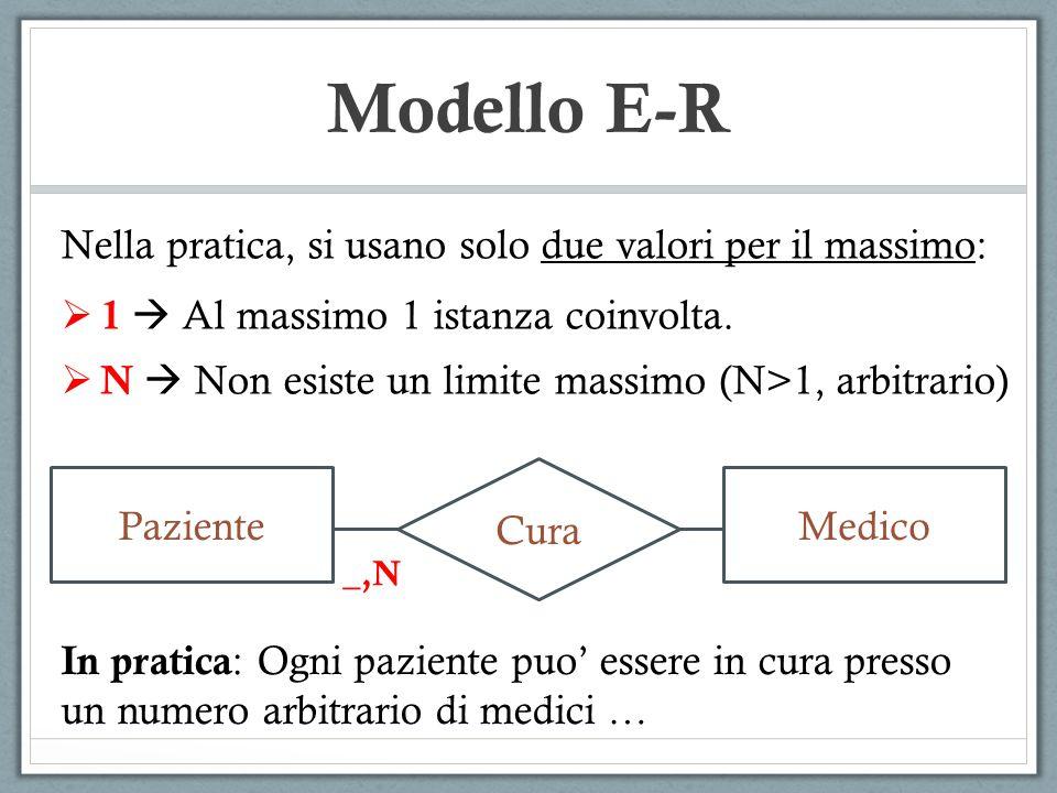 Modello E-R In base al valore della cardinalità massima delle entità E1 ed E2 (cardMax(E1), cardMax(E2)) coinvolte in una relazione R, si distinguono tre casi:  Relazioni uno-ad-uno : cardMax(E1)=1, cardMax(E2)=1.