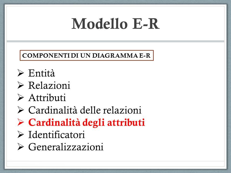 Come per le relazioni, anche per gli attributi e' possibile definire una cardinalità minima e massima.