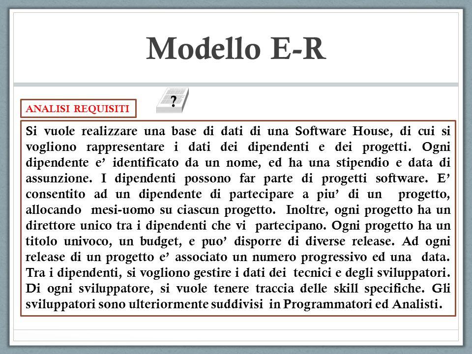 Modello E-R Dipendente Tecnico Sviluppatore Nome Anno Assunzione Direzione Partecipazione Progetto (0,1) (0,N) (1,N) (1,1) Mesi Uomo Versioni Release Numero Data (0,N) (1,1) Titolo Analista Programmatore Skill Budget