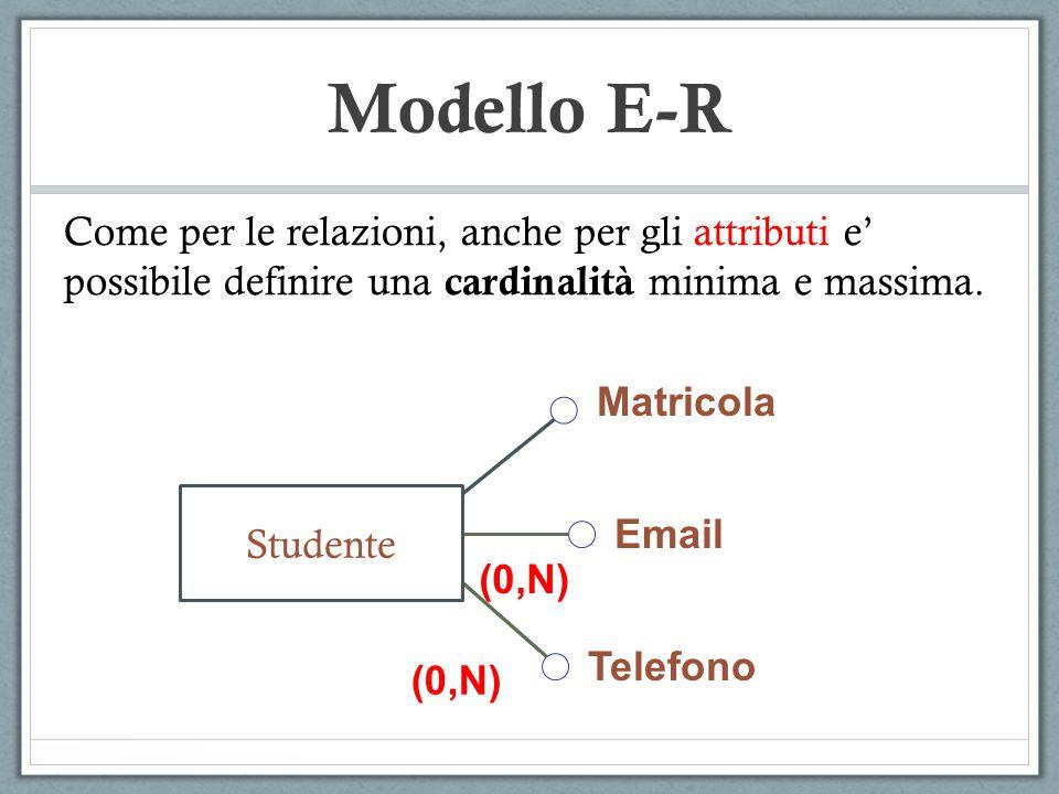Come per le relazioni, anche per gli attributi e' possibile definire una cardinalità minima e massima. Modello E-R Matricola Email Telefono (0,N) Stud