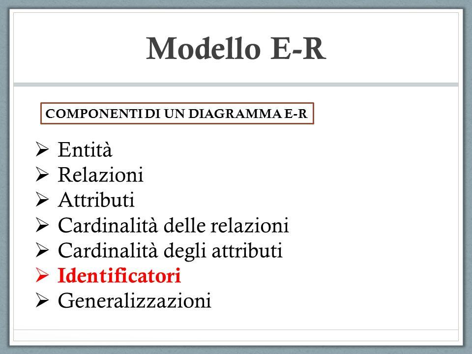  Entità  Relazioni  Attributi  Cardinalità delle relazioni  Cardinalità degli attributi  Identificatori  Generalizzazioni COMPONENTI DI UN DIAG