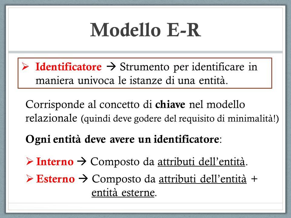 Identificatore  Strumento per identificare in maniera univoca le istanze di una entità. Modello E-R Corrisponde al concetto di chiave nel modello r