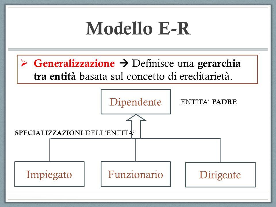  Generalizzazione  Definisce una gerarchia tra entità basata sul concetto di ereditarietà. Modello E-R Dipendente ImpiegatoFunzionario Dirigente SPE