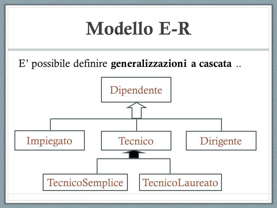 Modello E-R E' possibile definire generalizzazioni a cascata.. Dipendente Impiegato TecnicoDirigente TecnicoSemplice TecnicoLaureato