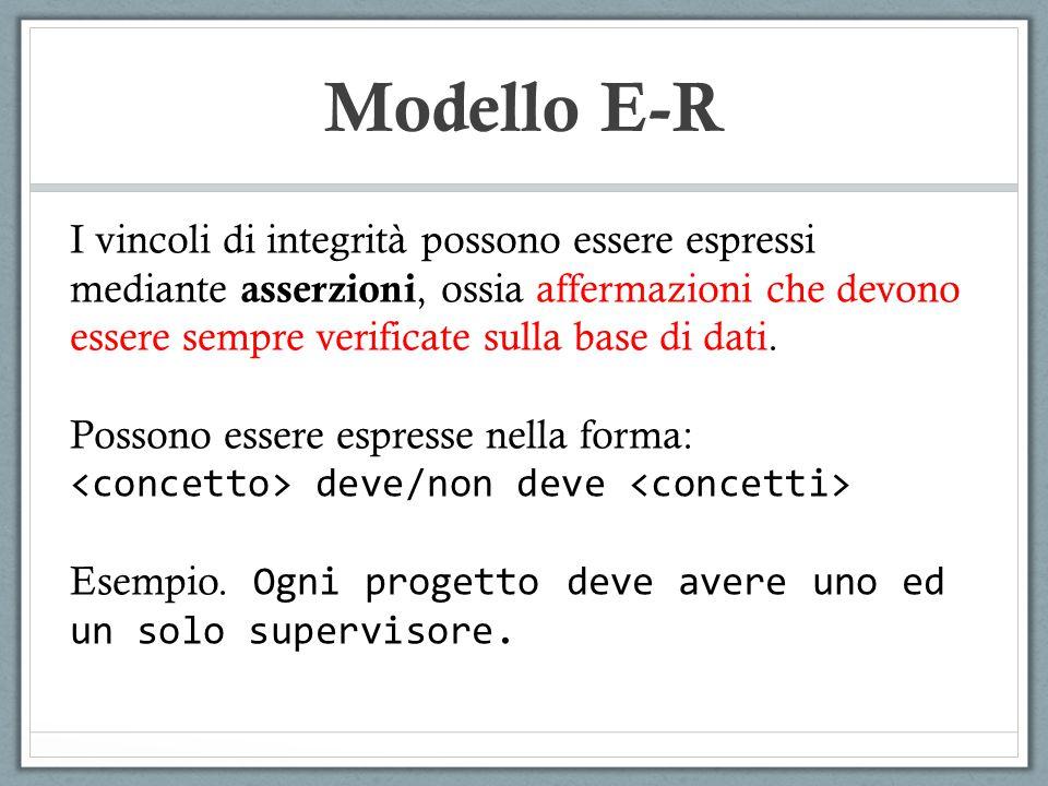 Modello E-R I vincoli di integrità possono essere espressi mediante asserzioni, ossia affermazioni che devono essere sempre verificate sulla base di d