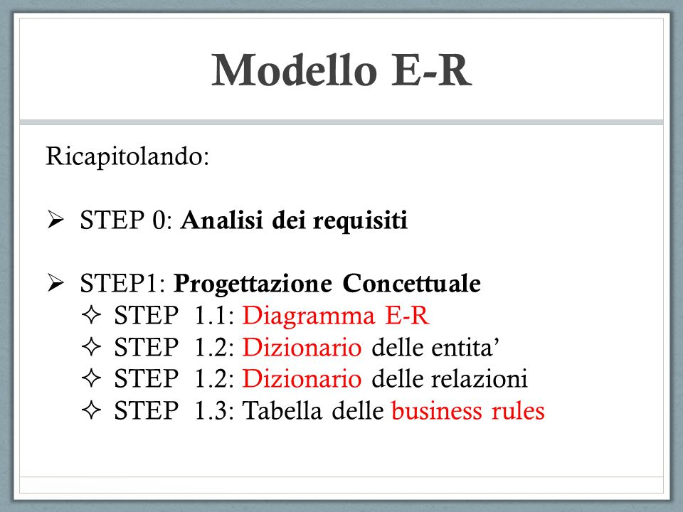 Modello E-R Ricapitolando:  STEP 0: Analisi dei requisiti  STEP1: Progettazione Concettuale  STEP 1.1: Diagramma E-R  STEP 1.2: Dizionario delle e
