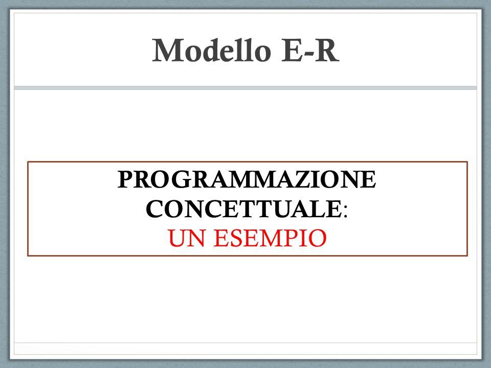 Modello E-R PROGRAMMAZIONE CONCETTUALE : UN ESEMPIO