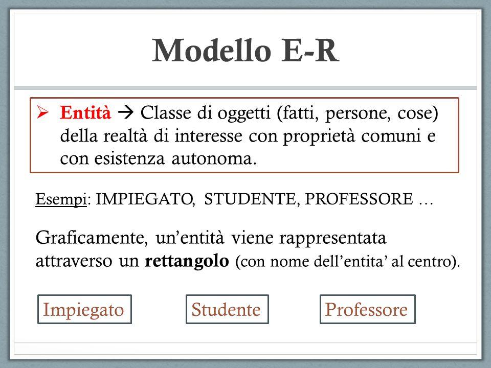 In prima approssimazione, un'entità puo' essere tradotta in una relazione (del modello relazionale), di cui però non e' ancora definito lo schema.