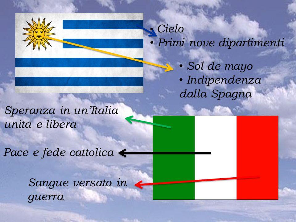 Cielo Primi nove dipartimenti Sol de mayo Indipendenza dalla Spagna Sangue versato in guerra Pace e fede cattolica Speranza in un'Italia unita e libera