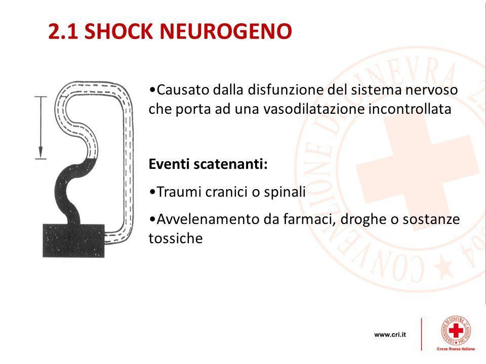 Causato dalla disfunzione del sistema nervoso che porta ad una vasodilatazione incontrollata Eventi scatenanti: Traumi cranici o spinali Avvelenamento
