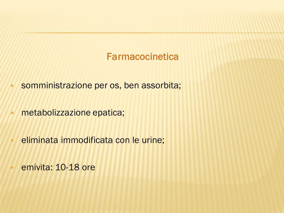 Farmacocinetica  somministrazione per os, ben assorbita;  metabolizzazione epatica;  eliminata immodificata con le urine;  emivita: 10-18 ore