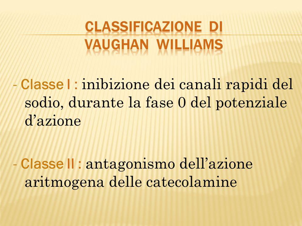 - Classe I : inibizione dei canali rapidi del sodio, durante la fase 0 del potenziale d'azione - Classe II : antagonismo dell'azione aritmogena delle