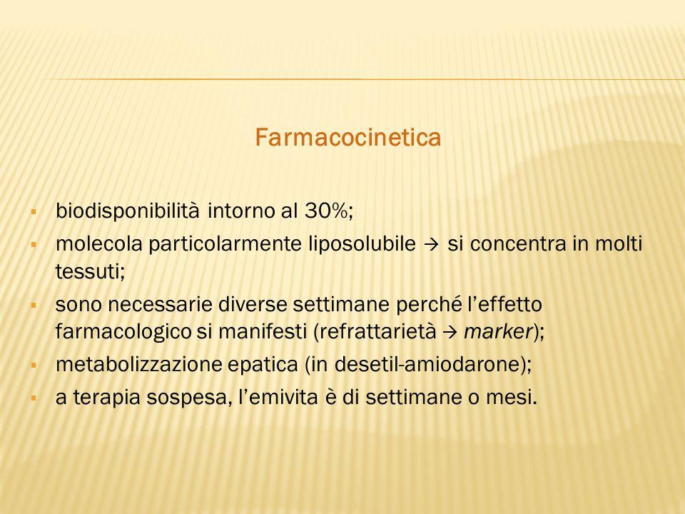 Farmacocinetica  biodisponibilità intorno al 30%;  molecola particolarmente liposolubile  si concentra in molti tessuti;  sono necessarie diverse