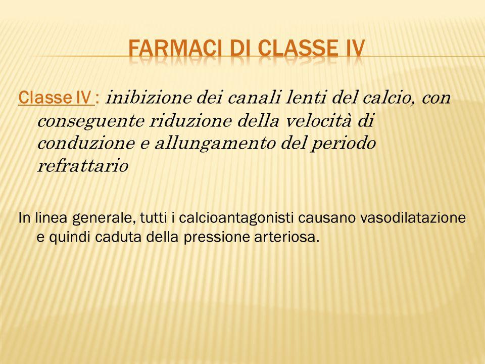 Classe IV : inibizione dei canali lenti del calcio, con conseguente riduzione della velocità di conduzione e allungamento del periodo refrattario In l