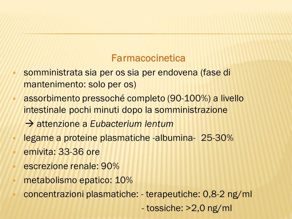 Farmacocinetica  somministrata sia per os sia per endovena (fase di mantenimento: solo per os)  assorbimento pressoché completo (90-100%) a livello