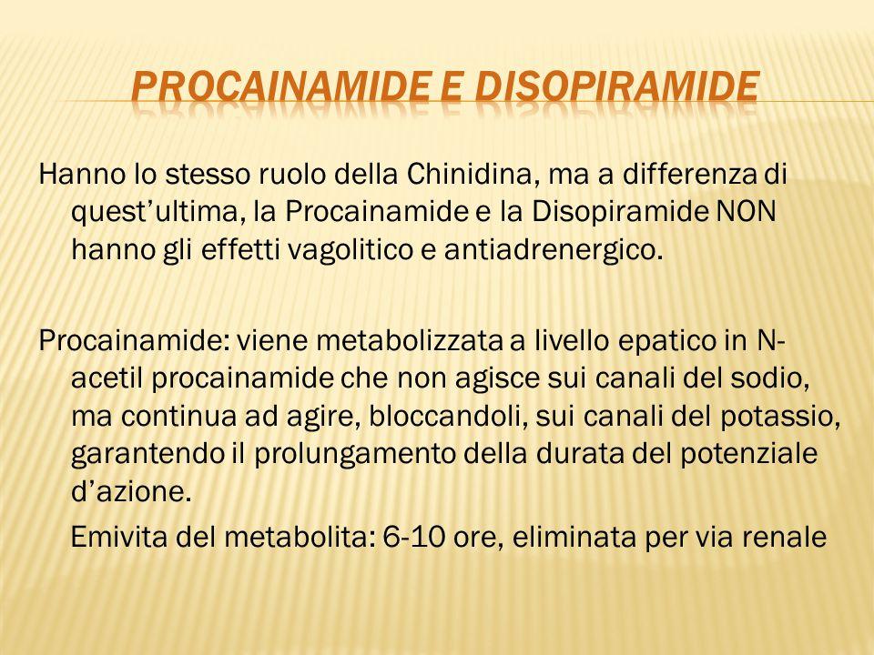 Farmacodinamica e Farmacocinetica  biodisponibilità: - Verapamile 20-35%; - Diltiazem 60%;  emivita: - Verapamile 4,5-12 ore; - Diltiazem 2-5 ore;  vengono entrambi ossidati dal citocromo P450-CYP3A