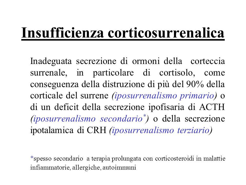 Fisiopatologia e clinica corticosurrenalica Insufficienza corticosurrenalica Sindromi da iperfunzione surrenalica