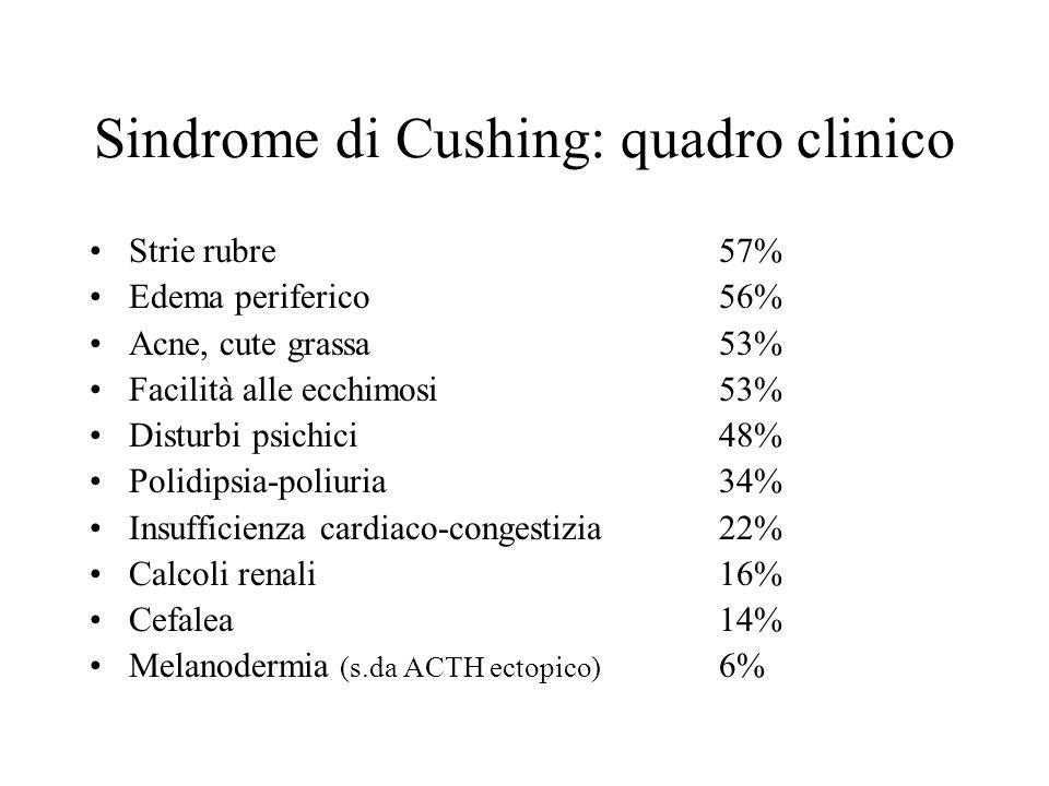 Sindrome di Cushing: quadro clinico Obesità centripeta94% Pletora facciale (facies lunare)84% Ridotta crescita lineare (nel bambino)80% Oligo-menorrea