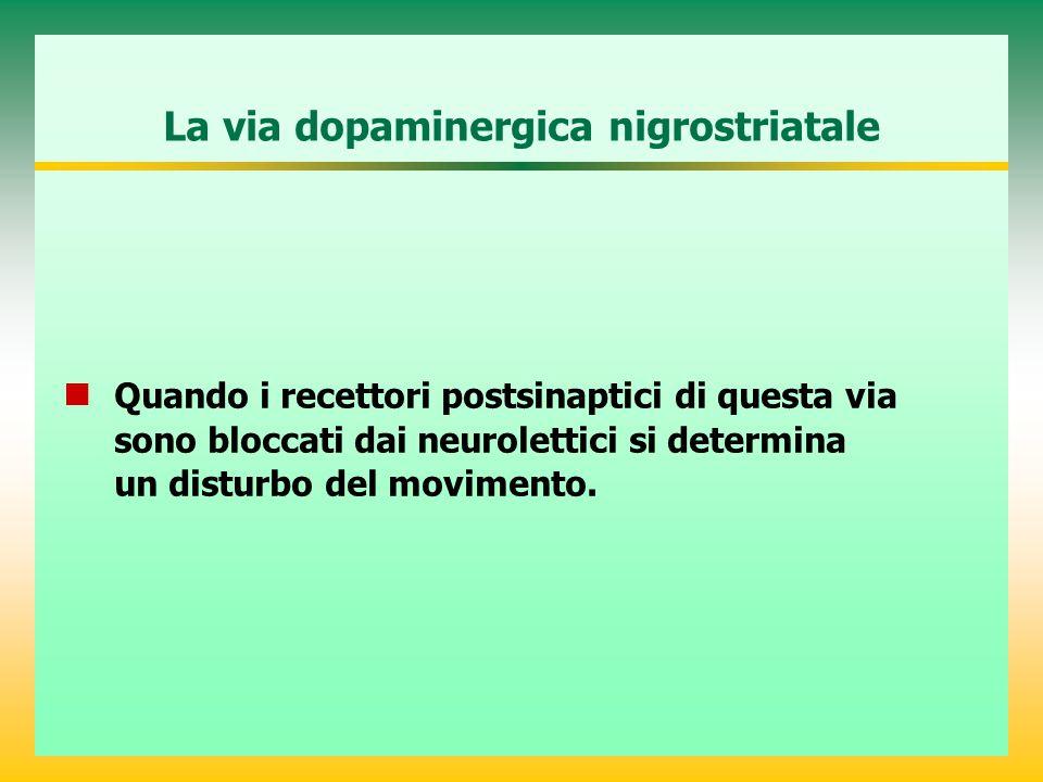 La via dopaminergica nigrostriatale Quando i recettori postsinaptici di questa via sono bloccati dai neurolettici si determina un disturbo del movimen
