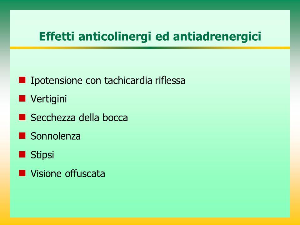 Effetti anticolinergi ed antiadrenergici Ipotensione con tachicardia riflessa Vertigini Secchezza della bocca Sonnolenza Stipsi Visione offuscata
