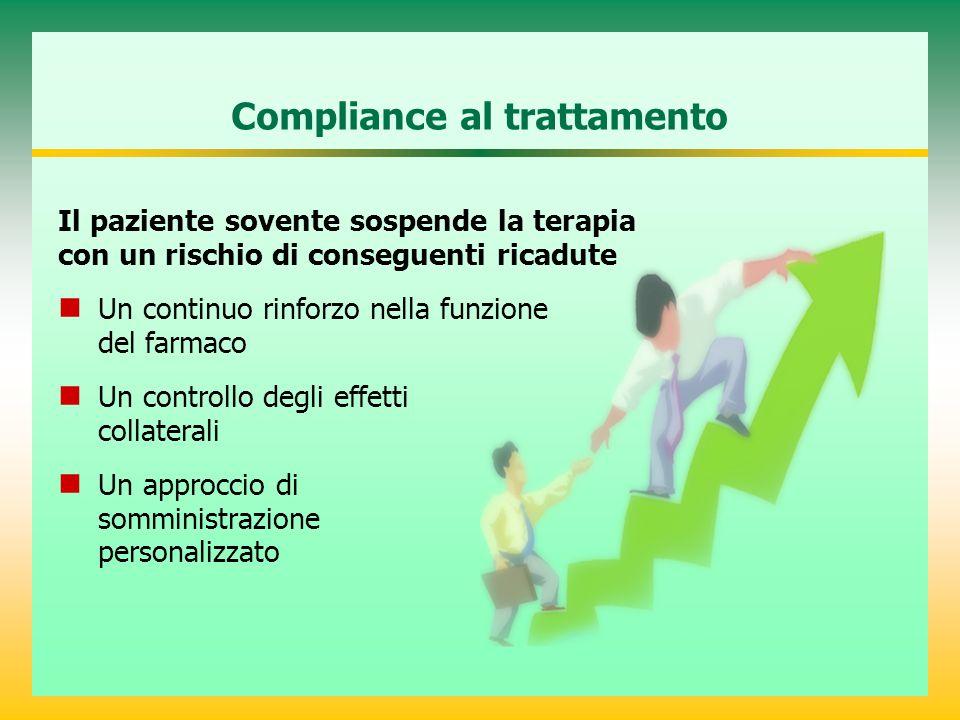 Compliance al trattamento Il paziente sovente sospende la terapia con un rischio di conseguenti ricadute Un continuo rinforzo nella funzione del farma