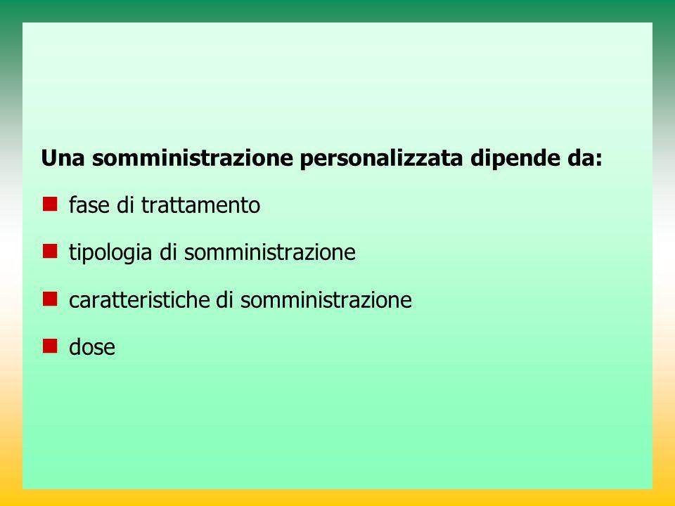 Una somministrazione personalizzata dipende da: fase di trattamento tipologia di somministrazione caratteristiche di somministrazione dose