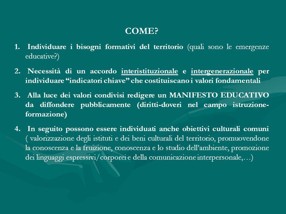 COME. 1. Individuare i bisogni formativi del territorio (quali sono le emergenze educative ) 2.