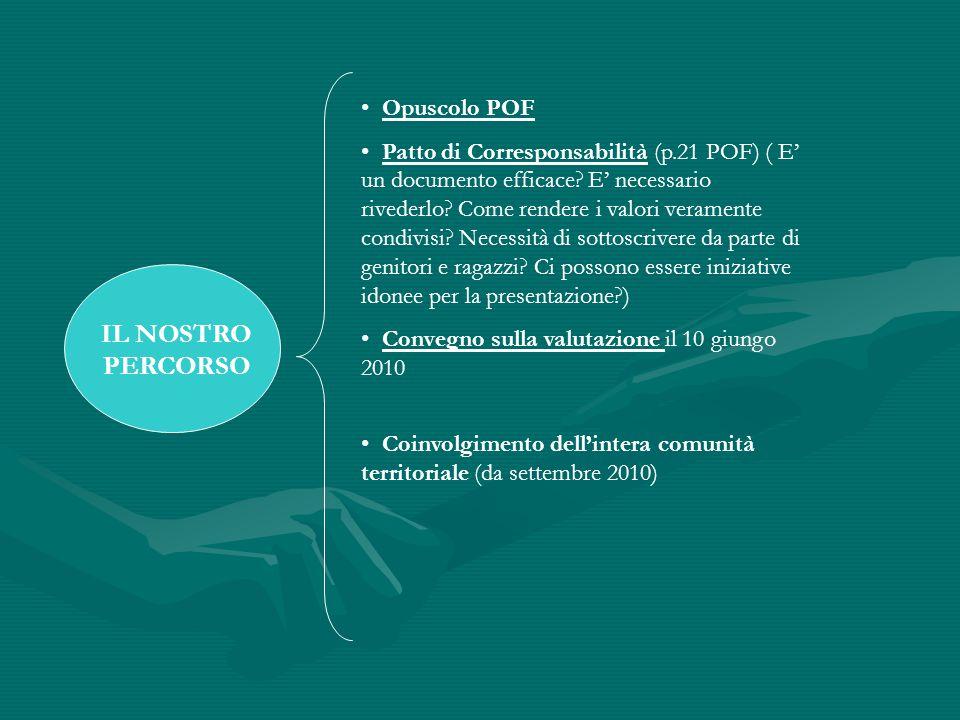 IL NOSTRO PERCORSO Opuscolo POF Patto di Corresponsabilità (p.21 POF) ( E' un documento efficace.