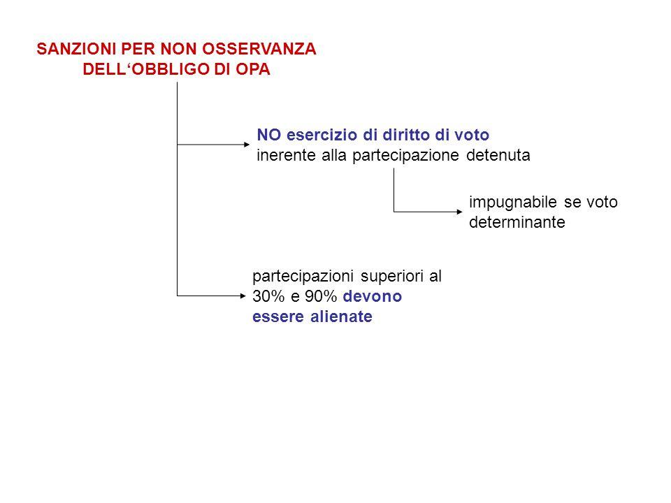 SANZIONI PER NON OSSERVANZA DELL'OBBLIGO DI OPA NO esercizio di diritto di voto inerente alla partecipazione detenuta impugnabile se voto determinante