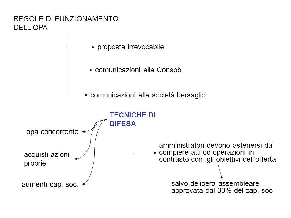 REGOLE DI FUNZIONAMENTO DELL'OPA proposta irrevocabile comunicazioni alla Consob comunicazioni alla società bersaglio TECNICHE DI DIFESA amministrator