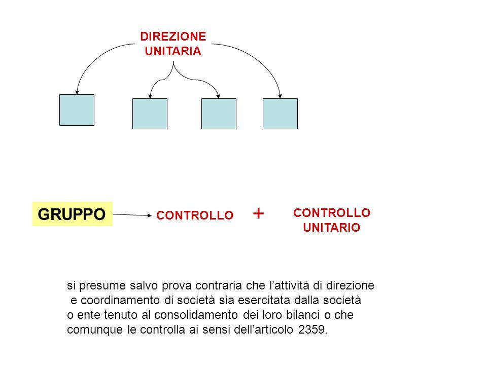 CONTROLLO + GRUPPO CONTROLLO UNITARIO si presume salvo prova contraria che l'attività di direzione e coordinamento di società sia esercitata dalla soc