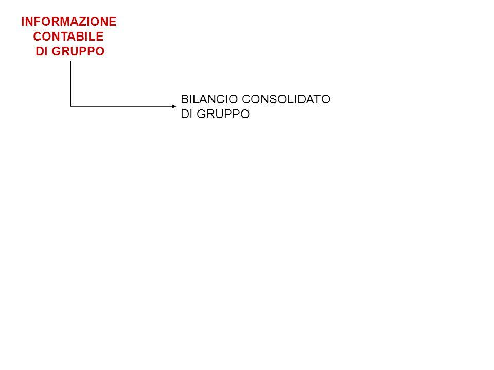 INFORMAZIONE CONTABILE DI GRUPPO BILANCIO CONSOLIDATO DI GRUPPO