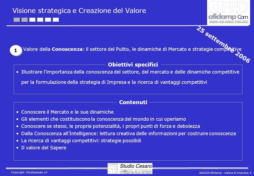 060529 Afidamp - Valore di Impresa. 4 Copyright Studiocesaro srl Visione strategica e Creazione del Valore Il Valore della Conoscenza: il settore del