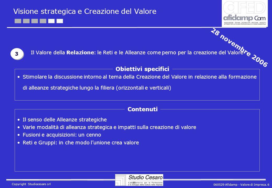 060529 Afidamp - Valore di Impresa. 6 Copyright Studiocesaro srl Visione strategica e Creazione del Valore Il Valore della Relazione: le Reti e le All
