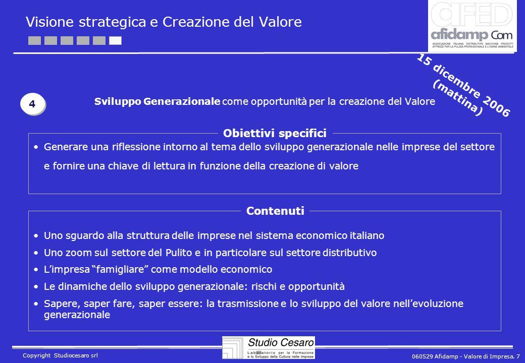 060529 Afidamp - Valore di Impresa. 7 Copyright Studiocesaro srl Visione strategica e Creazione del Valore Sviluppo Generazionale come opportunità per