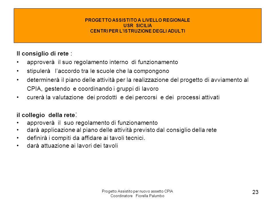 Progetto Assistito per nuovo assetto CPIA Coordinatore Fiorella Palumbo 23 Il consiglio di rete : approverà il suo regolamento interno di funzionament