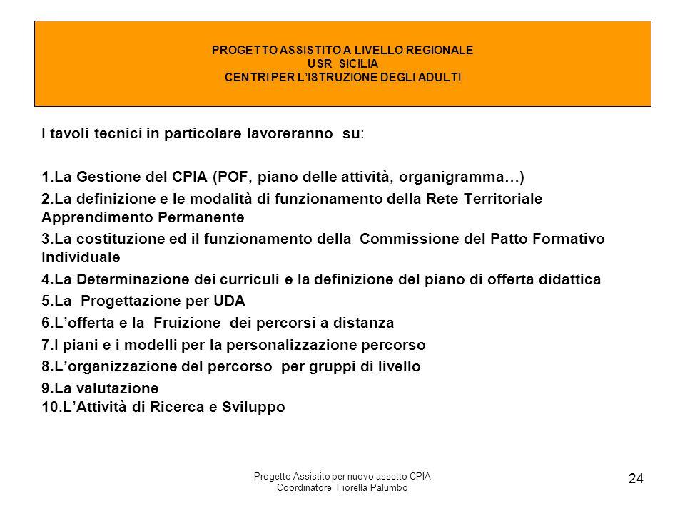 Progetto Assistito per nuovo assetto CPIA Coordinatore Fiorella Palumbo 24 I tavoli tecnici in particolare lavoreranno su: 1.La Gestione del CPIA (POF