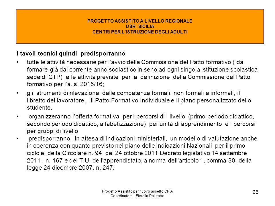 Progetto Assistito per nuovo assetto CPIA Coordinatore Fiorella Palumbo 25 I tavoli tecnici quindi predisporranno tutte le attività necessarie per l'a